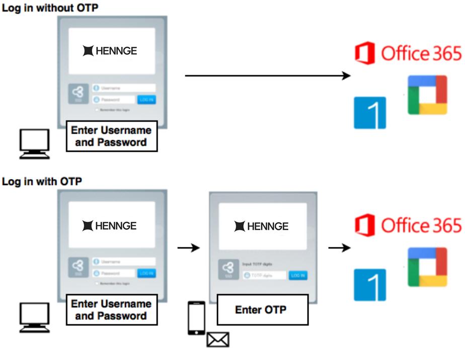 OTP_login_screen.png